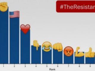 Los emojis se hacen populares