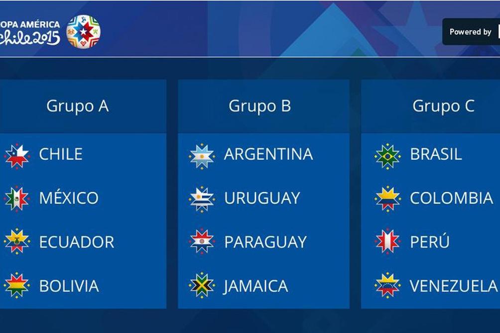 Fixture Copa América Chile 2015